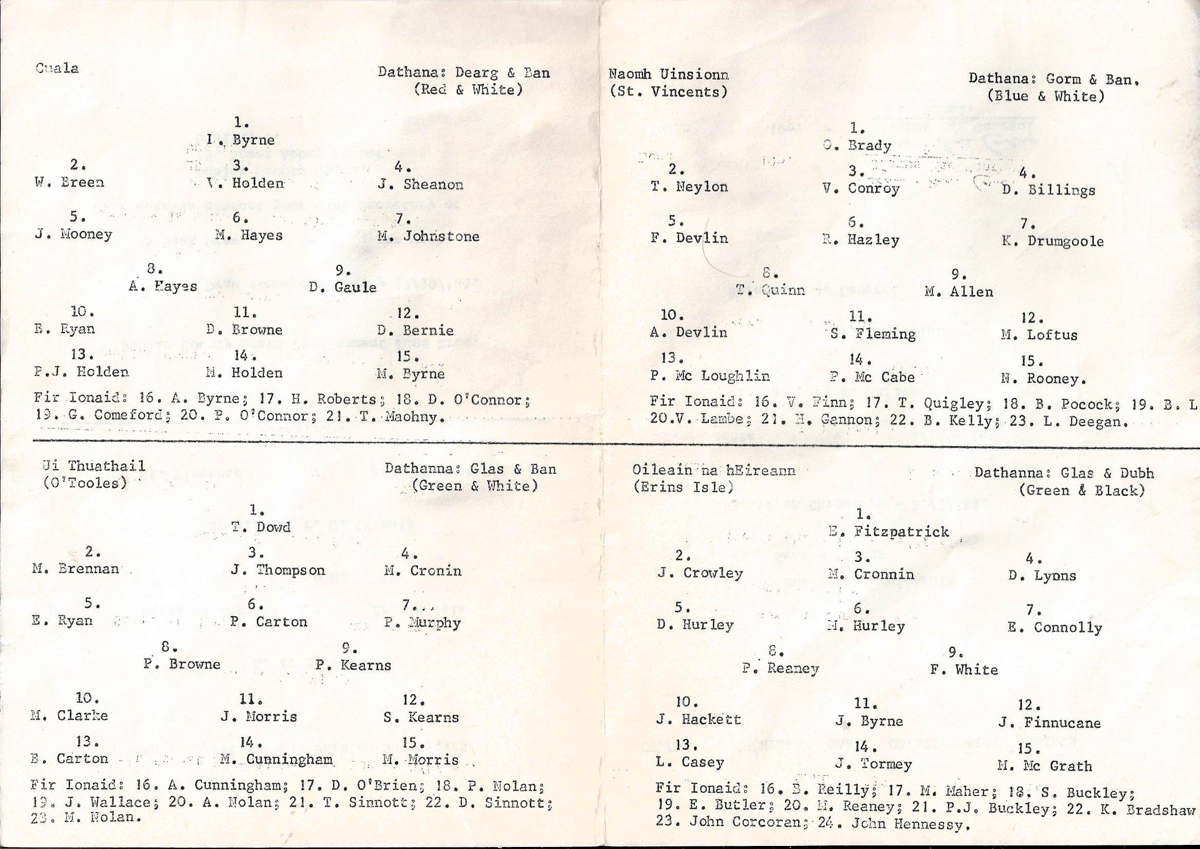 Dublin Senior Hurling Semi Final 1981 pt 2